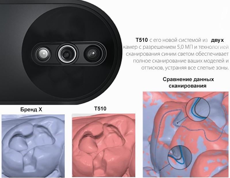 3D сканер Medit T510