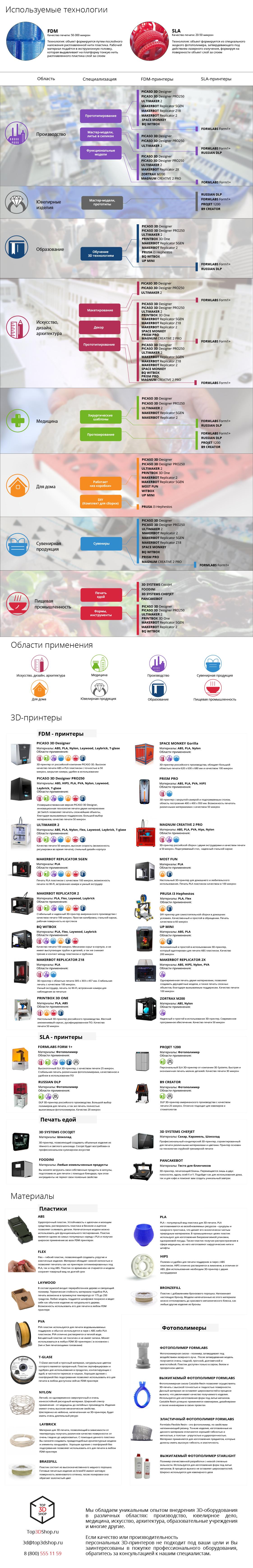 Как выбрать 3D принтер? Инфографика от Top 3D Shop