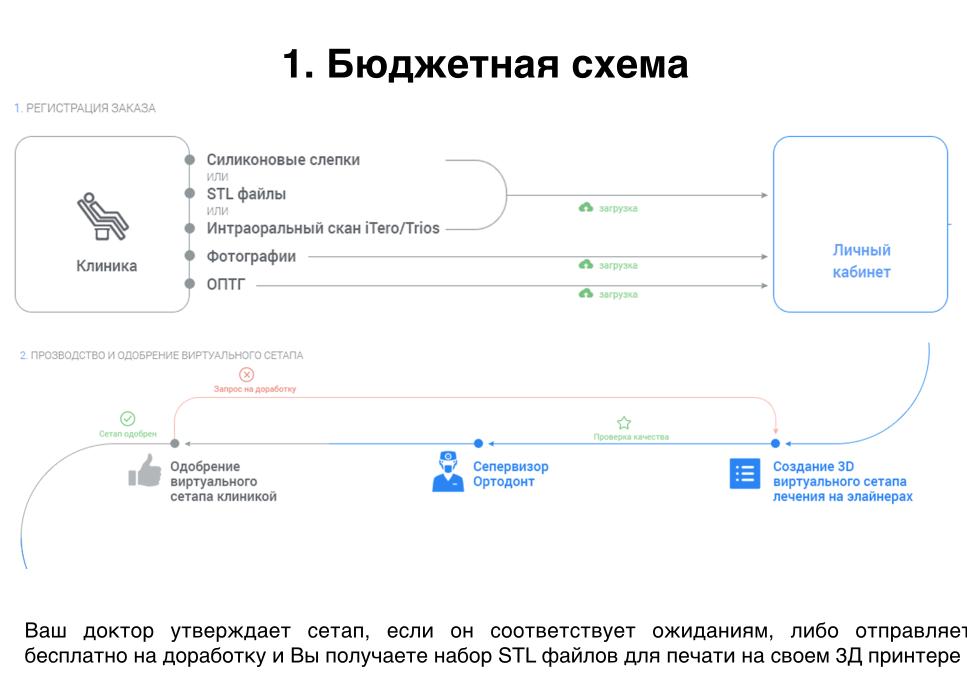 схема-схемы-оптимальная.png