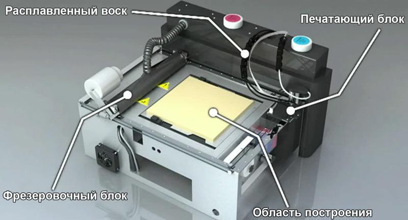 Устройство 3D-принтера работающего по технологии DoD