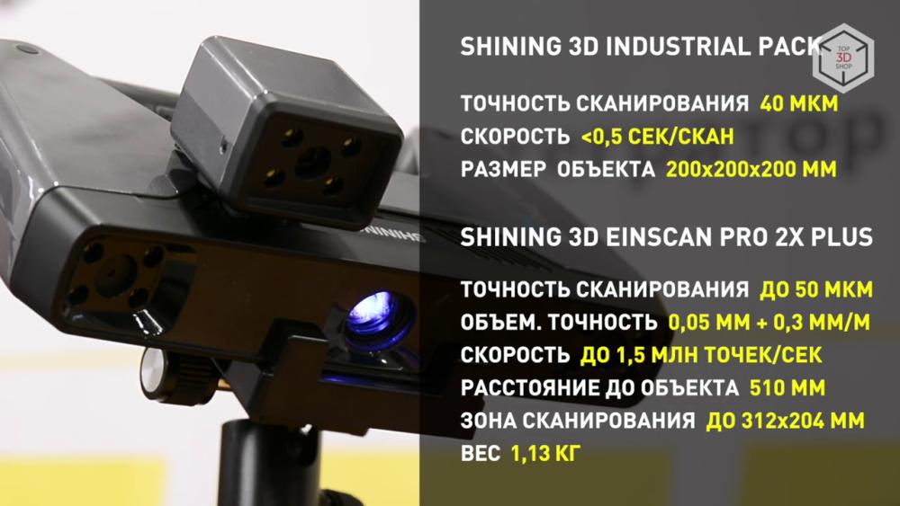 EinScan Pro 2X Plus способен ежесекундно сканировать и обрабатывать до 1,5 миллионов точек при 30 кадрах в секунду