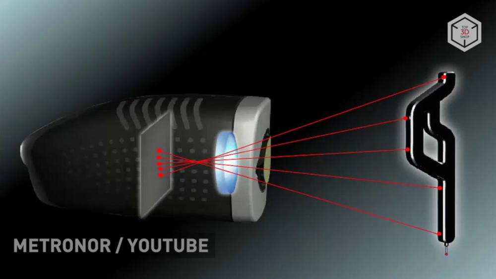 В ходе измерений камера отслеживает положение щуподержателя в пространстве, регистрируя перемещение светодиодов на его поверхности