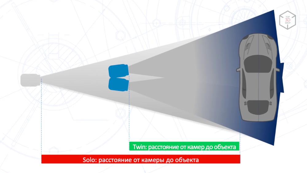 Модель Metronor Solo Twin оснащается сдвоенной камерой