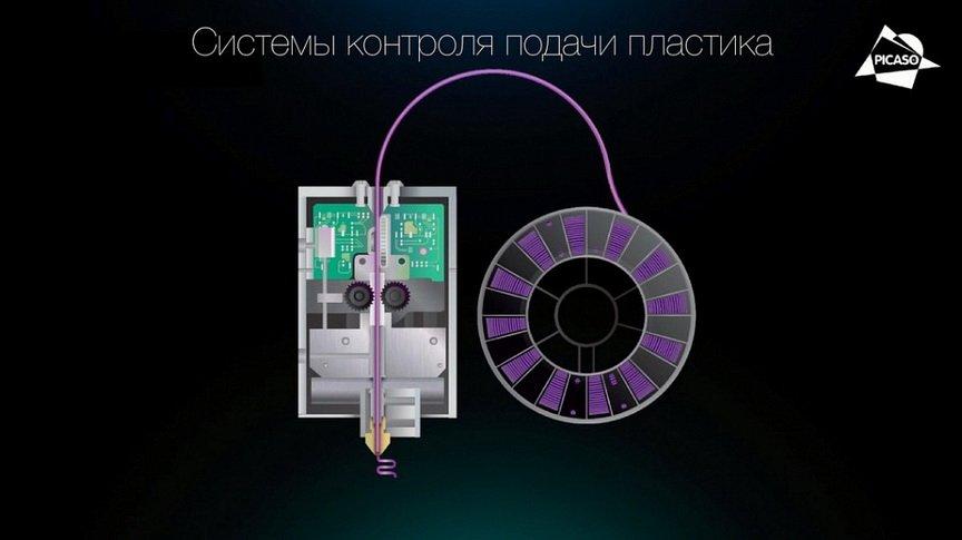 система контроля подачи пластика в принтер Picaso Designer X