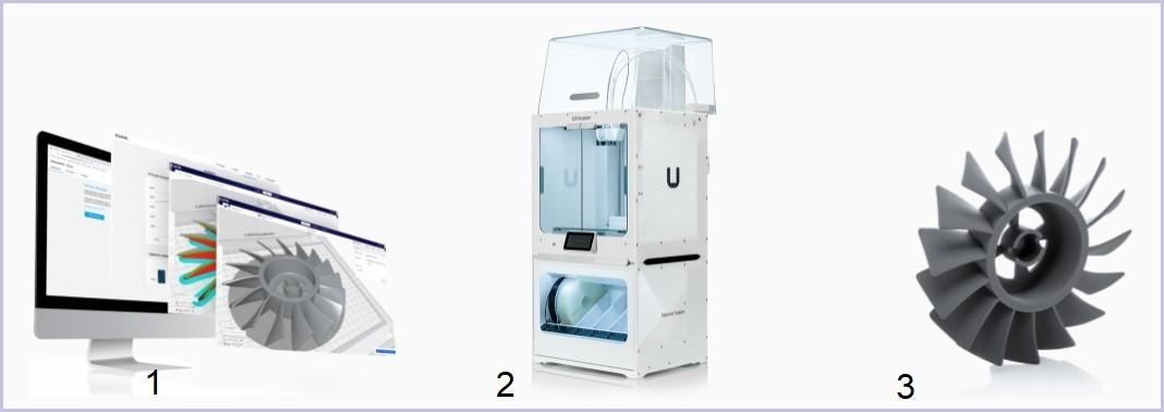 Тех. процесс 3D принтера Ultimaker 2+ Connect